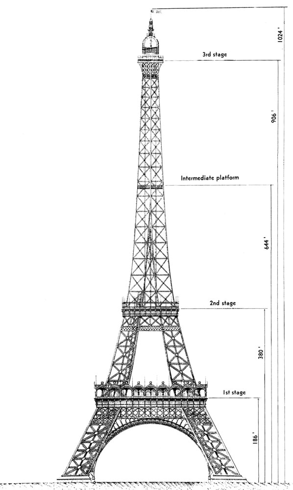 elevator systems of the eiffel tower  1889  by robert m  vogel