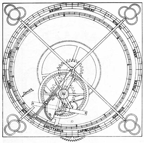 Clock Gears Diagram Astronomical clock of de dondi