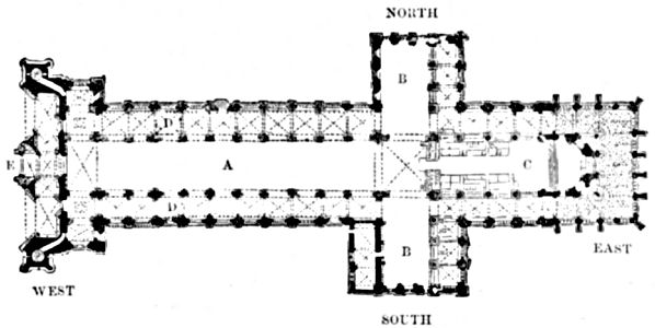 Fig 2 Ground Plan Of Peterborough Cathedral 1118 To 1193 A Nave B Transepts C Choir D Aisles E Principal Entrance