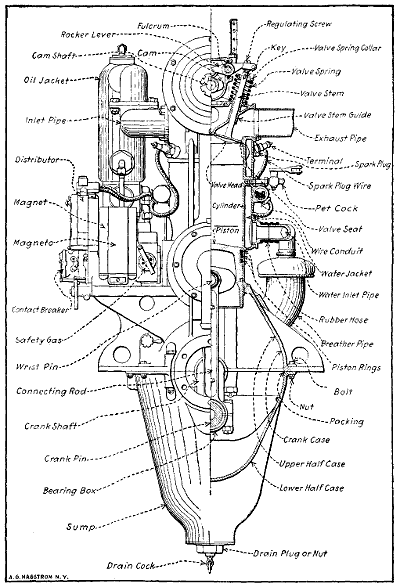 jet engine filters diagram