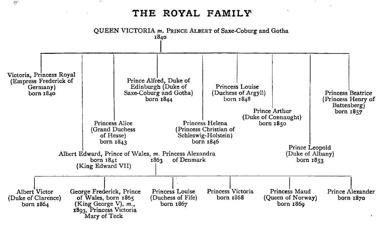 queen elizabeth ii family tree. Black Bedroom Furniture Sets. Home Design Ideas
